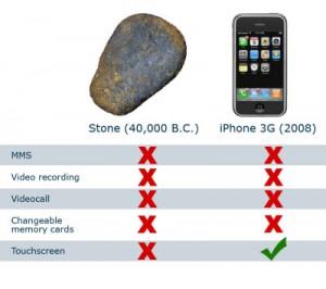 stone_vs_iphone